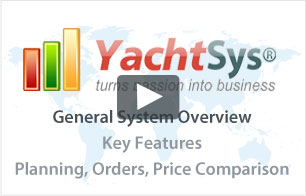 YachtSys General System Overview