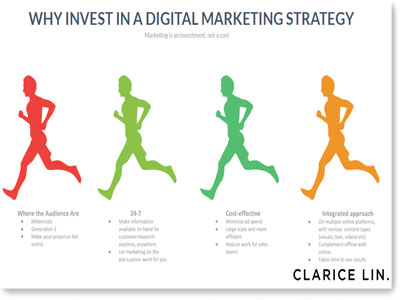 Digital Marketing Webinar - Clarice Lin
