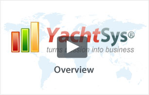 YachtSys® General System Overview